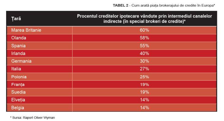 broker-tabel-2