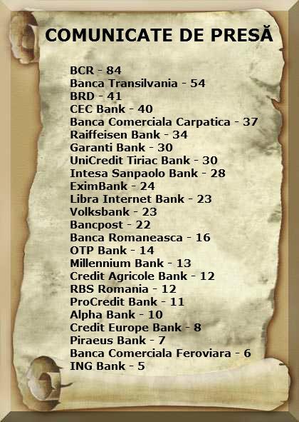 Cele mai comunicative banci