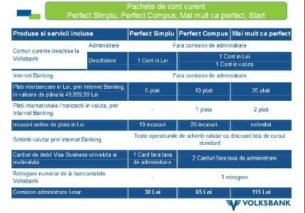 Cum asigura serviciul de Internet Banking afaceri la un click distanta