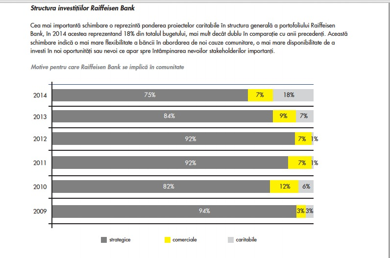 Steven van Groningen, Raiffeisen Bank: Pentru anul 2015, educatia financiara a populatiei de toate varstele ramane o prioritate. Vom continua sa finantam populatia si companiile romanesti