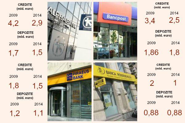 Cum a afectat criza activitatea bancilor grecesti din Romania: Alpha Bank, Bancpost, Piraeus Bank si Banca Romaneasca au pierdut credite de 3,5 miliarde de euro