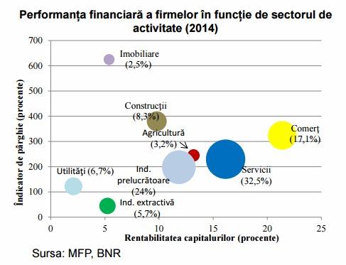 Premiera de la BNR: harta riscurilor stabilitatii financiare. Prea putine credite acordate companiilor, un risc la adresa stabilitatii financiare