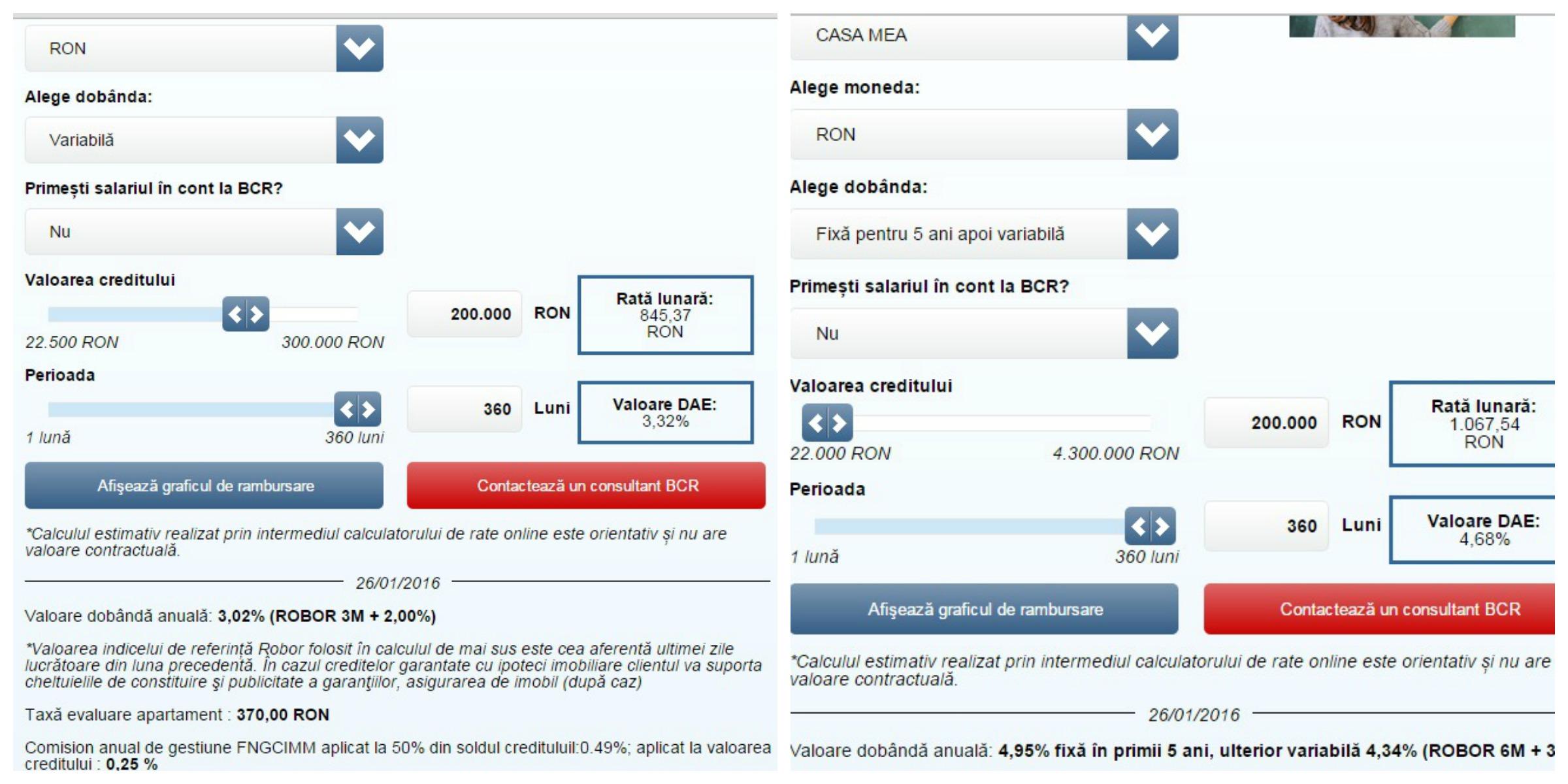 Simulare credit ipotecar online