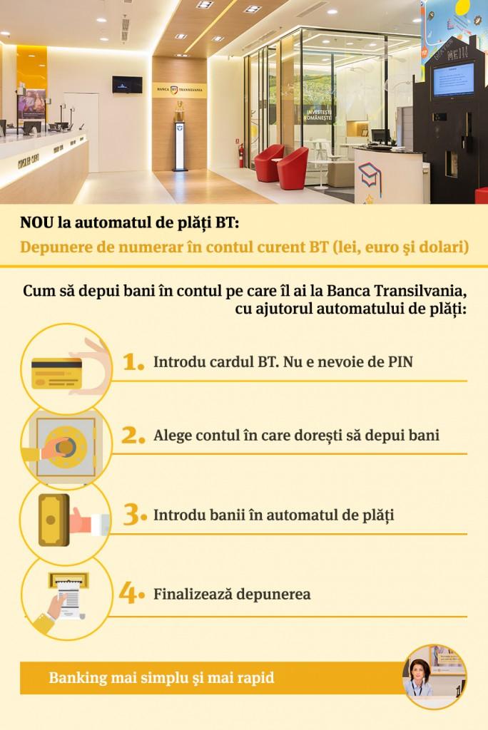 Infografic depunere de numerar_automatul de plati BT 3