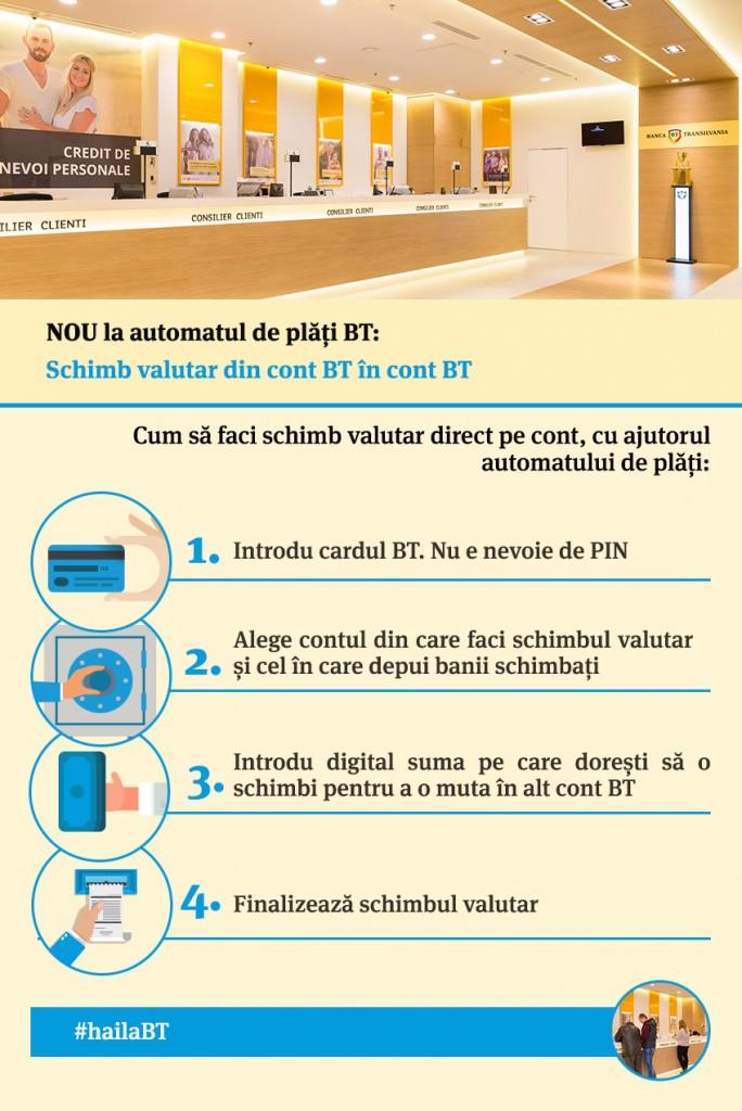 Infografic schimb valutar pe cont_automatul de plati BT 2