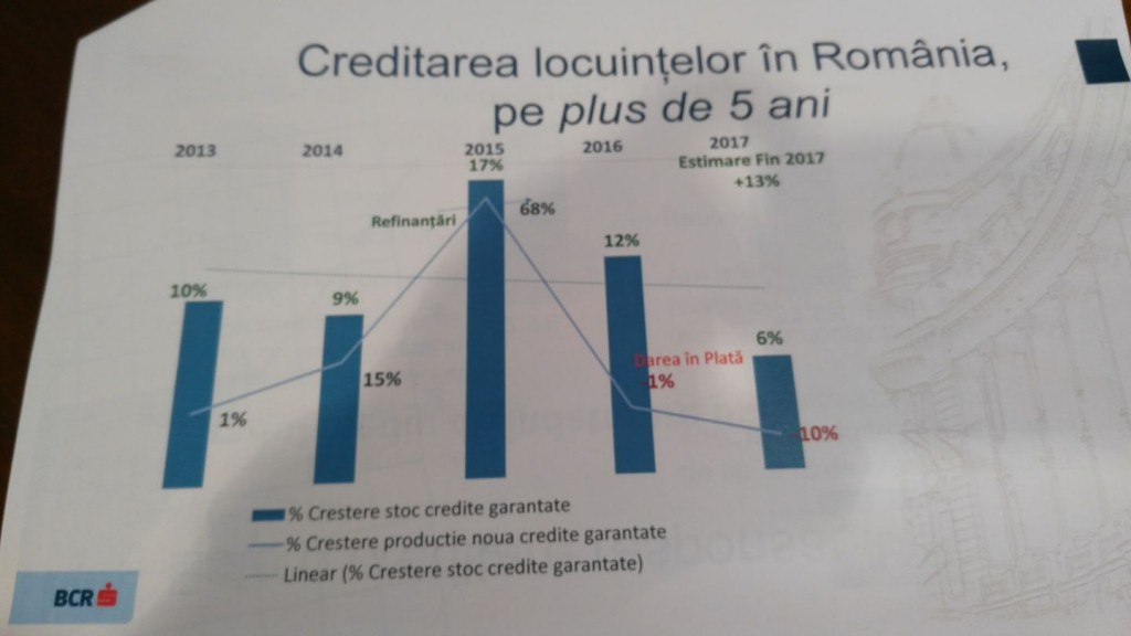 grafic-bcr