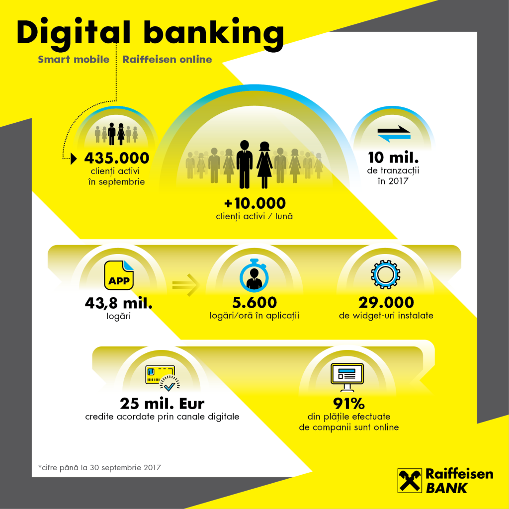 Infografic cifre digital