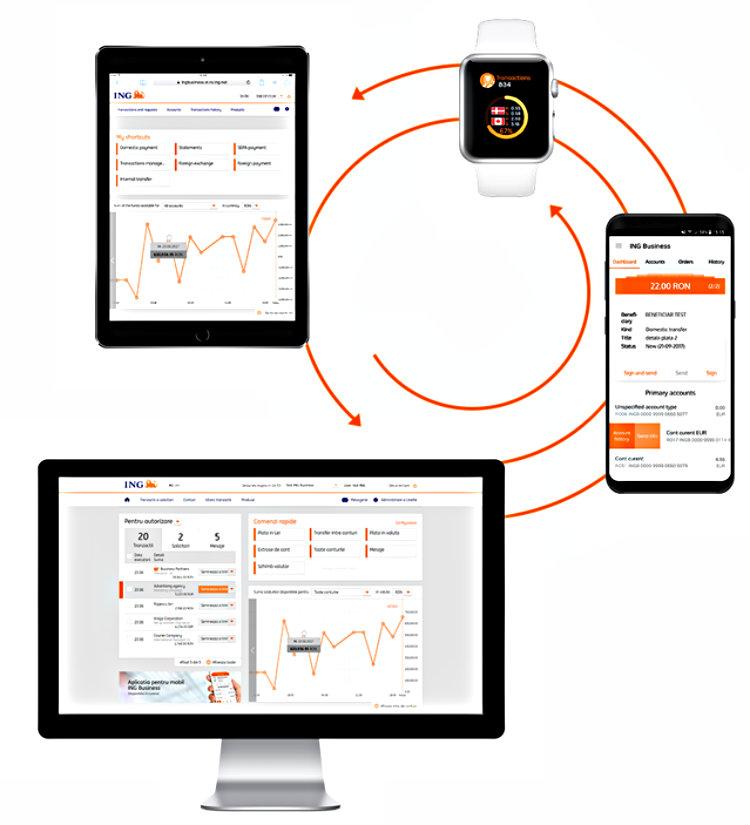 Dupa Polonia, aplicatia ING Business va fi lansata si pentru antreprenorii romani. Experienta digitala reala de pe laptop, tableta, smartphone si smartwatch