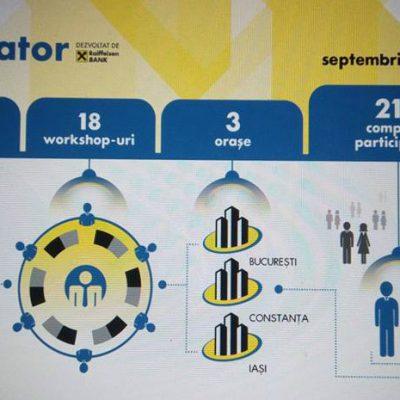 """Raiffeisen Bank anunță o nouă ediție a programului """"Catalizator"""", dedicat companiilor medii din România"""