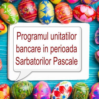 Programul unităţilor bancare în perioada Sărbătorilor de Paști