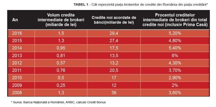 broker-tabel-1