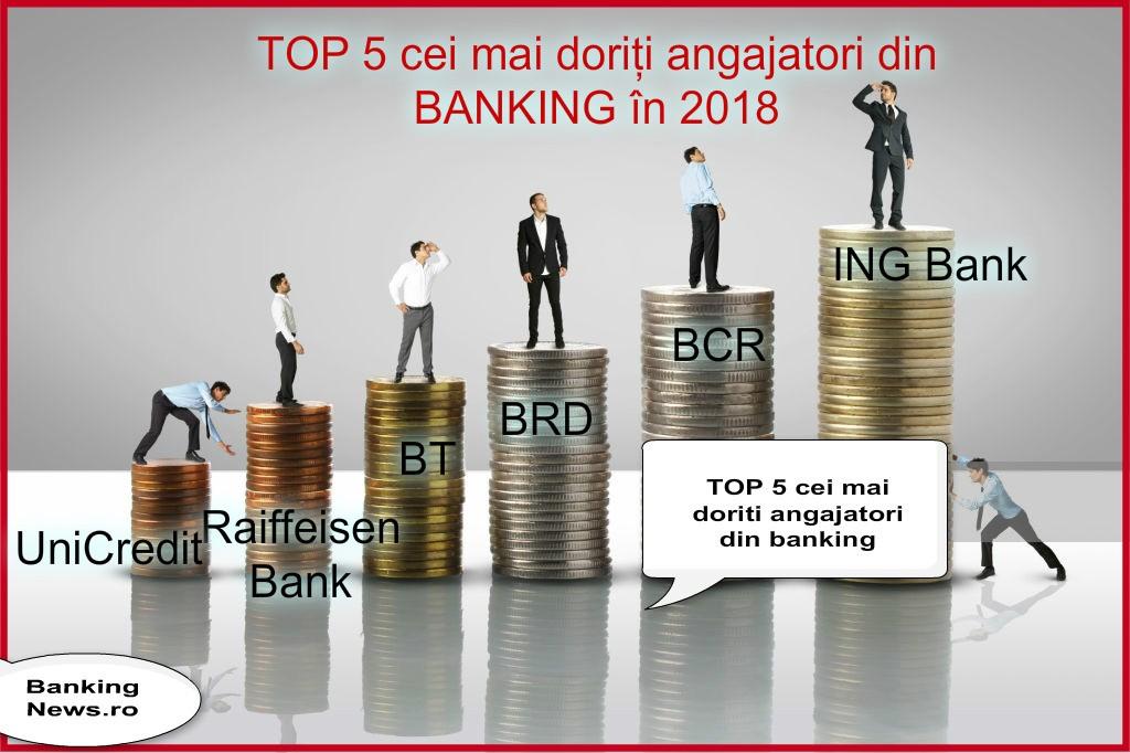 TOP banking