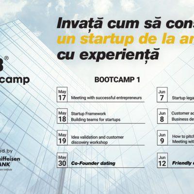Elevator Lab Bootcamp te învață cum să-ți transformi ideea de business în startup fintech