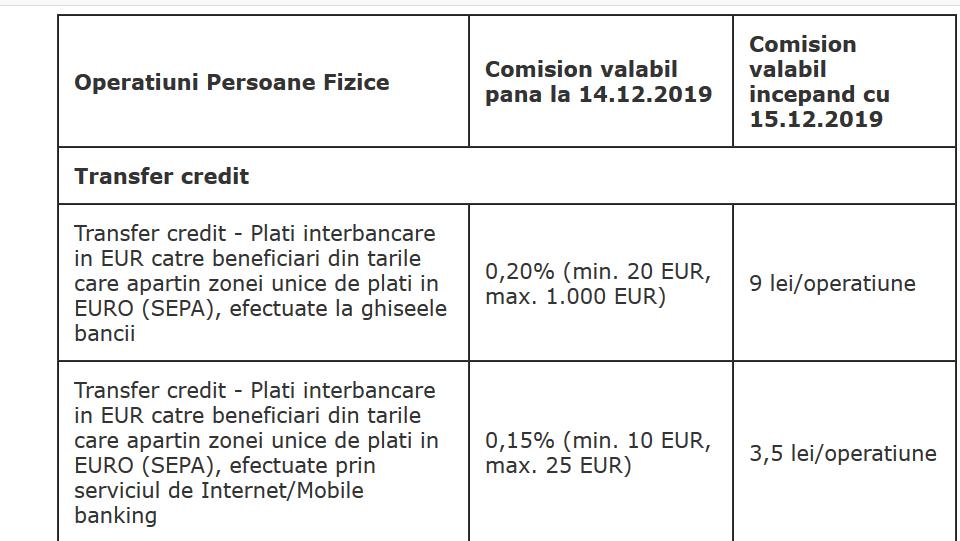 BRD a redus și aliniat comisioanele pentru plăţile interbancare în Comunitatea Europeană