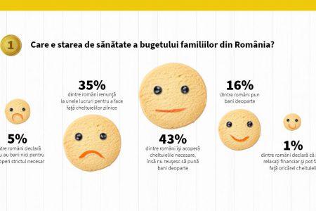 A început al doilea sezon din Money Bistro. Raiffeisen Bank a pus în scenă lecții de educație financiară despre provocările de zi cu zi ale familiilor din România
