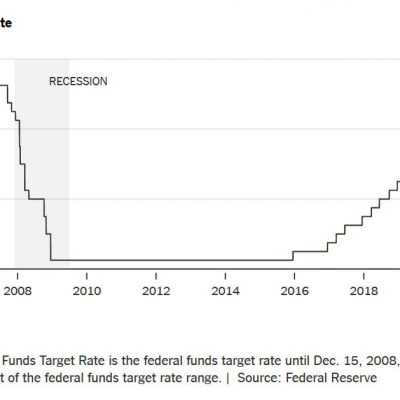 Rezerva Federală a Statelor Unite reduce rata dobânzilor la zero. Trump declară starea de urgență și felicită FED
