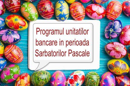 Programul băncilor în perioada Sărbătorilor Pascale