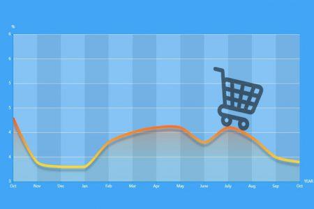 Rata anuală a inflaţiei a coborât la 2,5%. Florin Cîţu: Avem cea mai mică rată a inflaţiei din octombrie 2017 şi până astăzi
